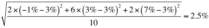 投資におけるリスクの具体的な計算例