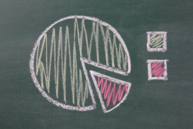 資産運用の肝「アセットアロケーションの決め方」