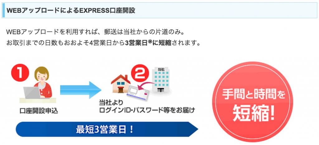 WEBアップロードによる口座開設:本人確認書類をウェブで送る必要がなくなった!