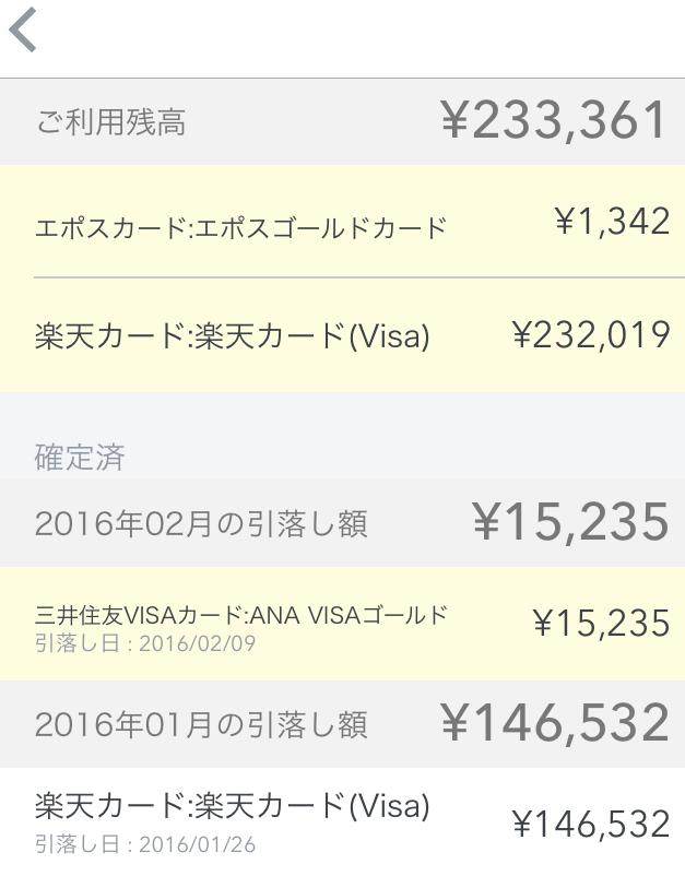 マネーフォワードのカード利用額確認画面