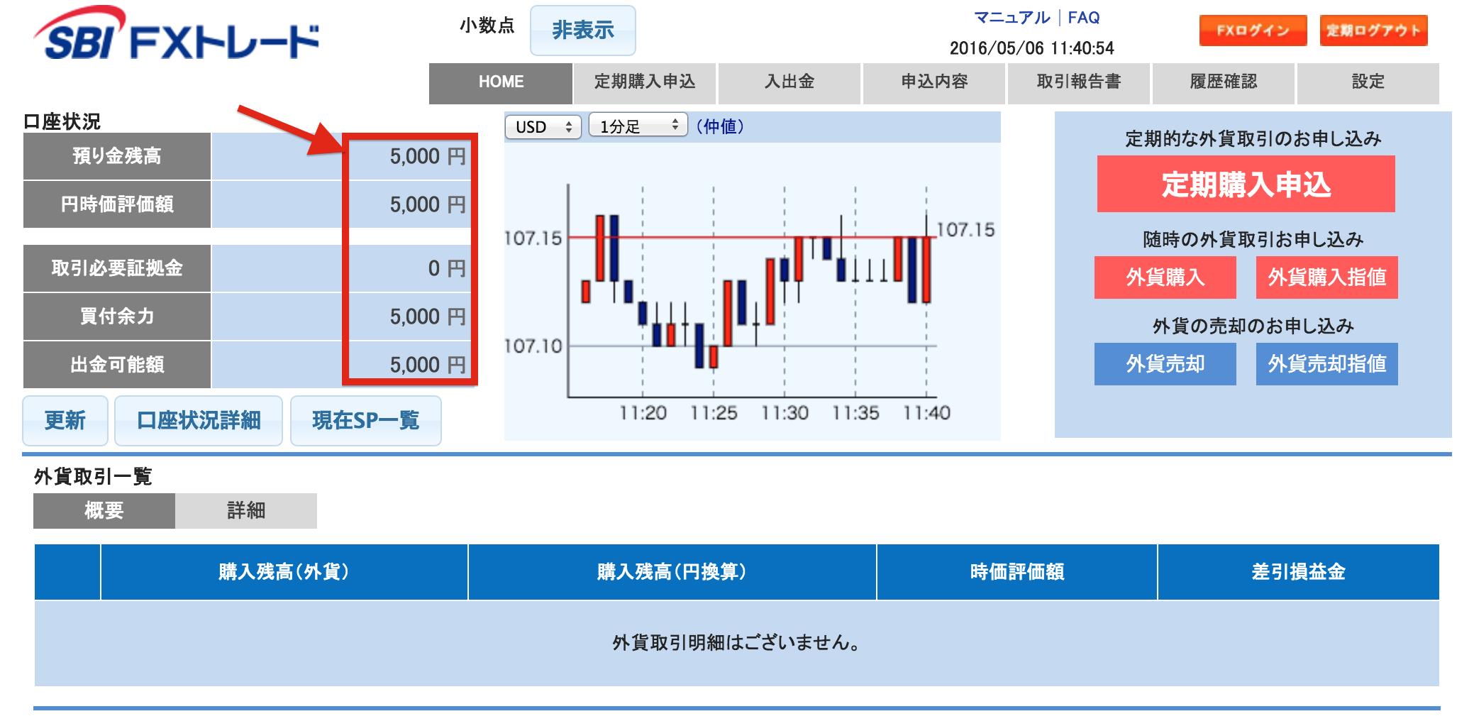 Sbi forex trading