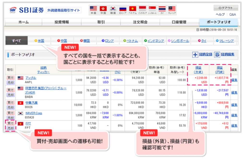 SBI証券ポートフォリオ画面